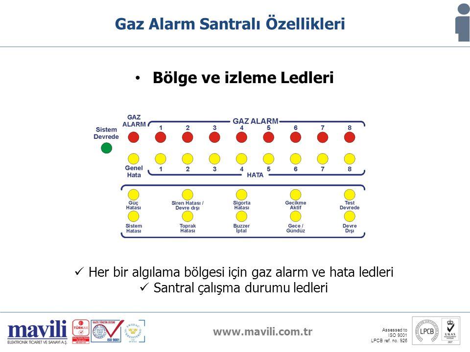 www.mavili.com.tr Assessed to ISO 9001 LPCB ref. no. 926 Gaz Alarm Santralı Özellikleri Bölge ve izleme Ledleri Her bir algılama bölgesi için gaz alar