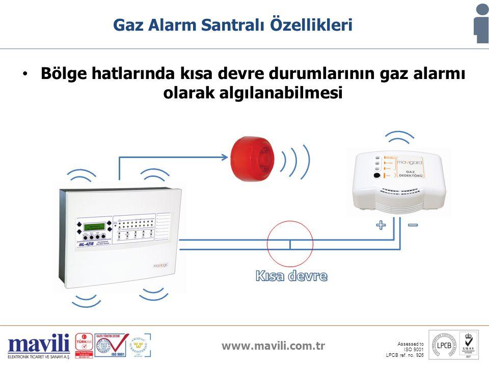 www.mavili.com.tr Assessed to ISO 9001 LPCB ref. no. 926 Gaz Alarm Santralı Özellikleri Bölge hatlarında kısa devre durumlarının gaz alarmı olarak alg