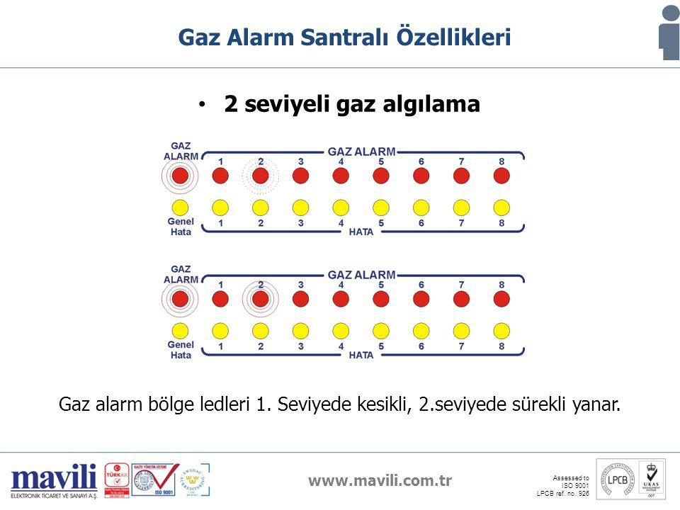 www.mavili.com.tr Assessed to ISO 9001 LPCB ref. no. 926 Gaz Alarm Santralı Özellikleri 2 seviyeli gaz algılama Gaz alarm bölge ledleri 1. Seviyede ke