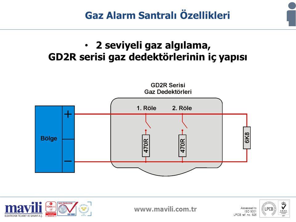 www.mavili.com.tr Assessed to ISO 9001 LPCB ref. no. 926 Gaz Alarm Santralı Özellikleri 2 seviyeli gaz algılama, GD2R serisi gaz dedektörlerinin iç ya
