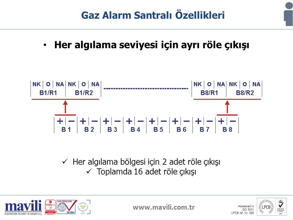 www.mavili.com.tr Assessed to ISO 9001 LPCB ref. no. 926 Gaz Alarm Santralı Özellikleri Her algılama seviyesi için ayrı röle çıkışı Her algılama bölge