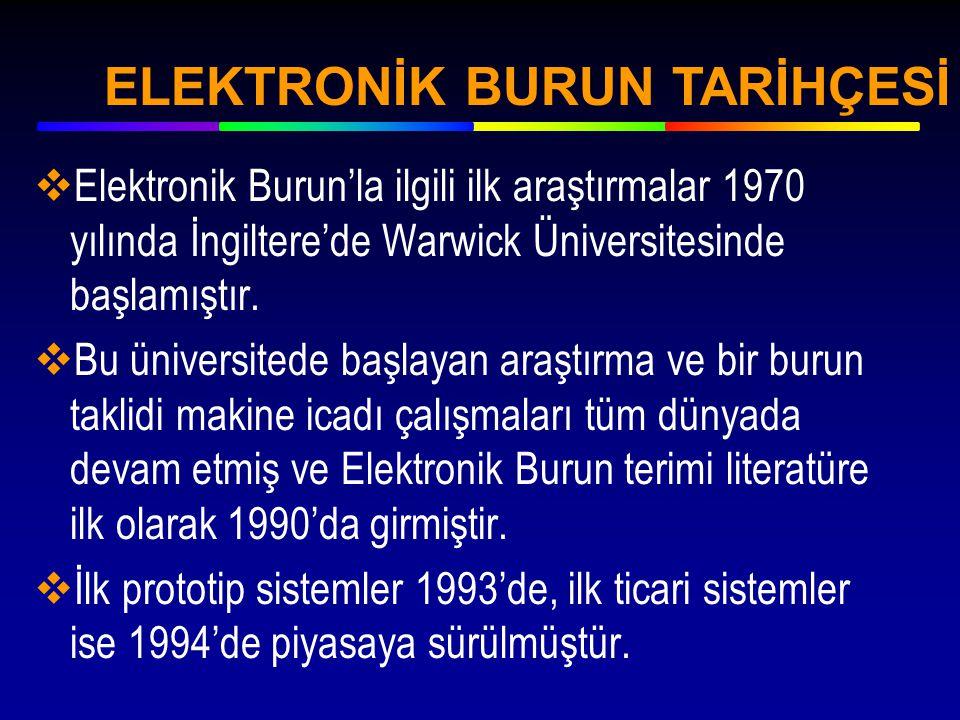  Elektronik Burunlar insan beynindeki algılama yöntemine benzer bir yöntem kullanılarak tasarlanmıştır.