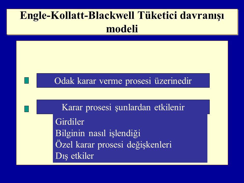 Engle-Kollatt-Blackwell Tüketici davranışı modeli Odak karar verme prosesi üzerinedir Karar prosesi şunlardan etkilenir Girdiler Bilginin nasıl işlendiği Özel karar prosesi değişkenleri Dış etkiler