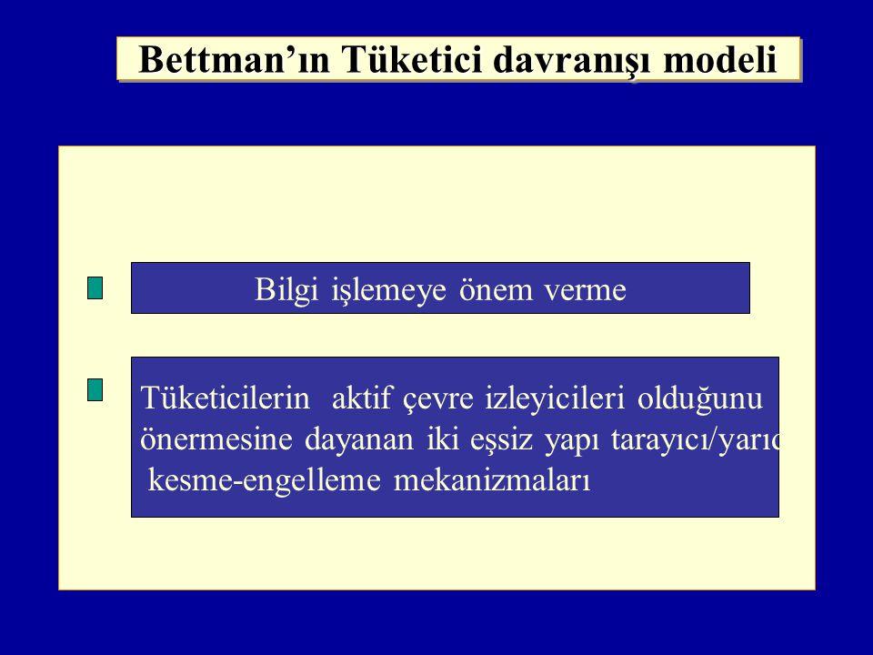 Bettman'ın Tüketici davranışı modeli Bilgi işlemeye önem verme Tüketicilerin aktif çevre izleyicileri olduğunu önermesine dayanan iki eşsiz yapı tarayıcı/yarıda kesme-engelleme mekanizmaları