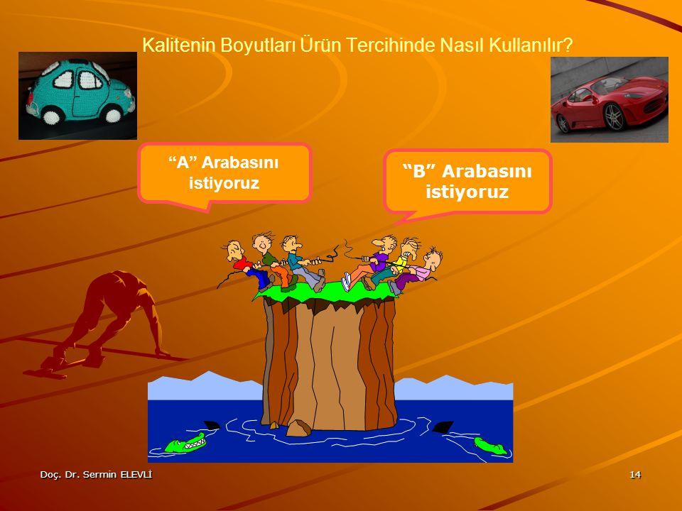 """Doç. Dr. Sermin ELEVLİ14 Kalitenin Boyutları Ürün Tercihinde Nasıl Kullanılır? """"A"""" Arabasını istiyoruz """"B"""" Arabasını istiyoruz"""