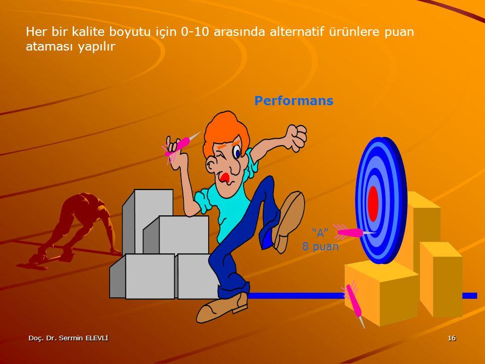 """Doç. Dr. Sermin ELEVLİ16 Performans """"A"""" 8 puan Her bir kalite boyutu için 0-10 arasında alternatif ürünlere puan ataması yapılır"""