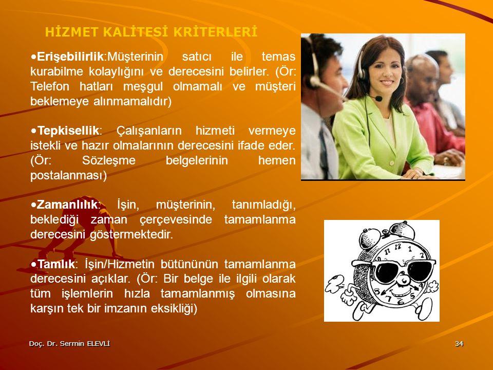 Doç. Dr. Sermin ELEVLİ34 Erişebilirlik:Müşterinin satıcı ile temas kurabilme kolaylığını ve derecesini belirler. (Ör: Telefon hatları meşgul olmamalı