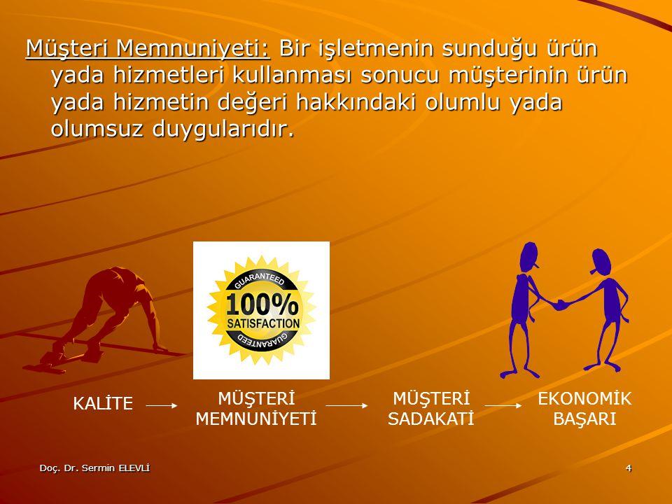 Doç. Dr. Sermin ELEVLİ4 Müşteri Memnuniyeti: Bir işletmenin sunduğu ürün yada hizmetleri kullanması sonucu müşterinin ürün yada hizmetin değeri hakkın