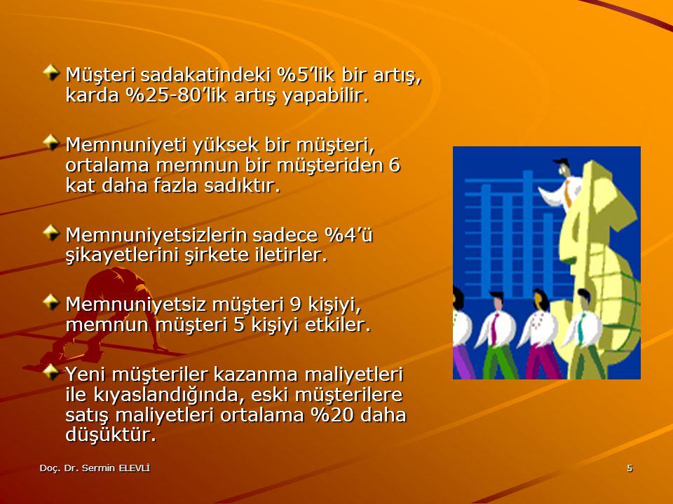 Doç. Dr. Sermin ELEVLİ6