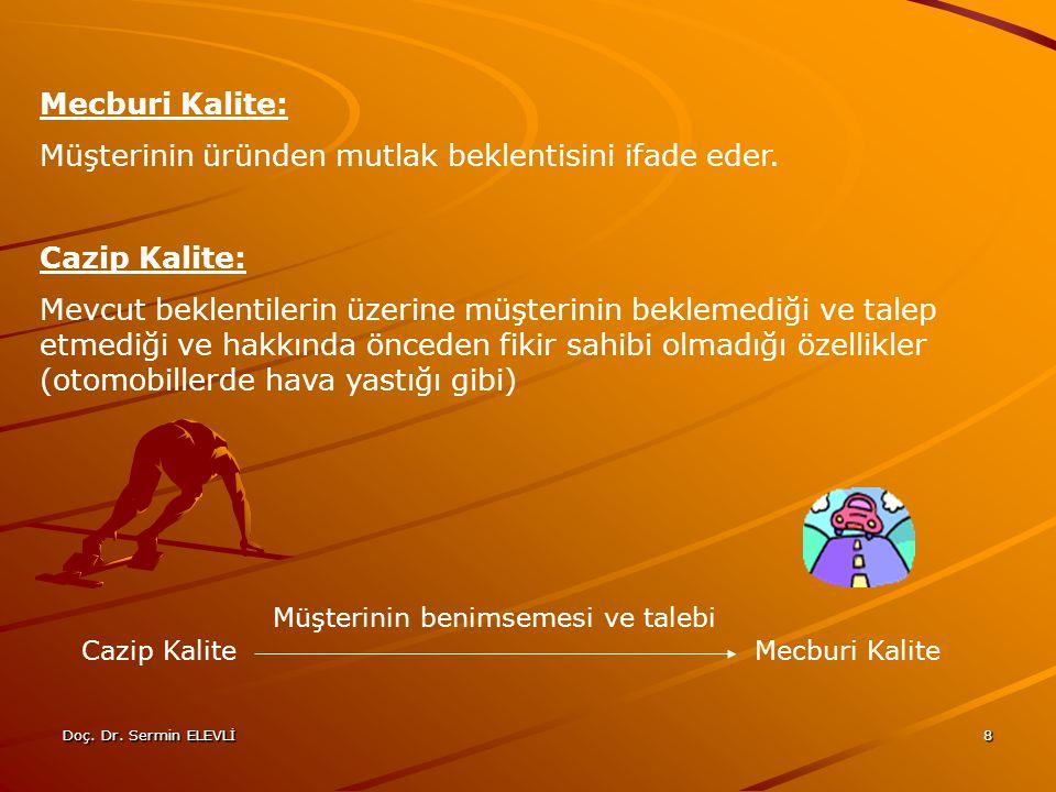 Doç. Dr. Sermin ELEVLİ8 Mecburi Kalite: Müşterinin üründen mutlak beklentisini ifade eder. Cazip Kalite: Mevcut beklentilerin üzerine müşterinin bekle