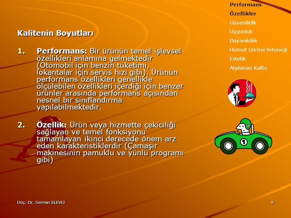 Doç. Dr. Sermin ELEVLİ9 Kalitenin Boyutları 1.Performans: Bir ürünün temel işlevsel özellikleri anlamına gelmektedir (Otomobil için benzin tüketimi, l