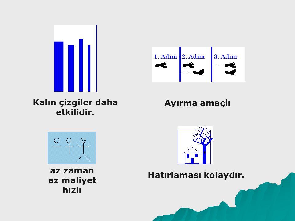 Yerleşim-Biçimsel Elemanların Kullanım İlkeleri  Biçim Bir nesneye ya da onun bir parçasına işaret eden sınırlandırılmış alandır.