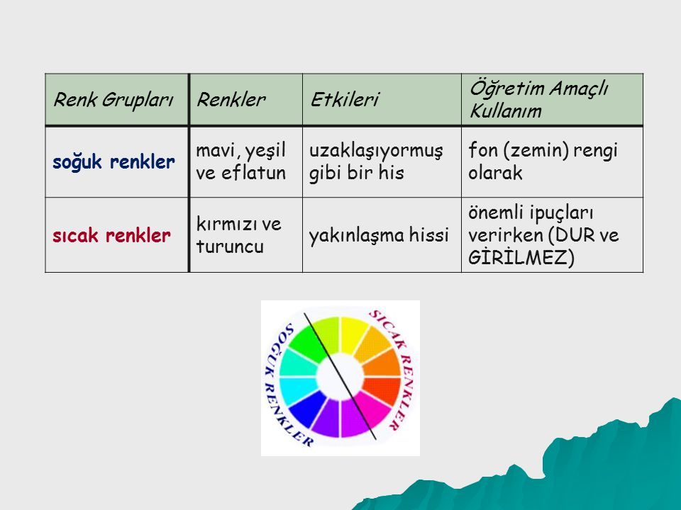 Öğretim Materyali Tasarımı  Renk Kullanımı Renk bir materyalde çok aşırı kullanılmamalıdır.Kullanılan renkler estetik bir bütün oluşturmalıdır.