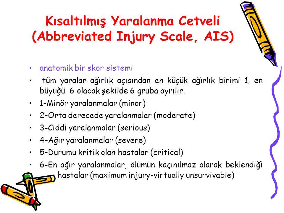 Kısaltılmış Yaralanma Cetveli (Abbreviated Injury Scale, AIS) anatomik bir skor sistemi tüm yaralar ağırlık açısından en küçük ağırlık birimi 1, en büyüğü 6 olacak şekilde 6 gruba ayrılır.