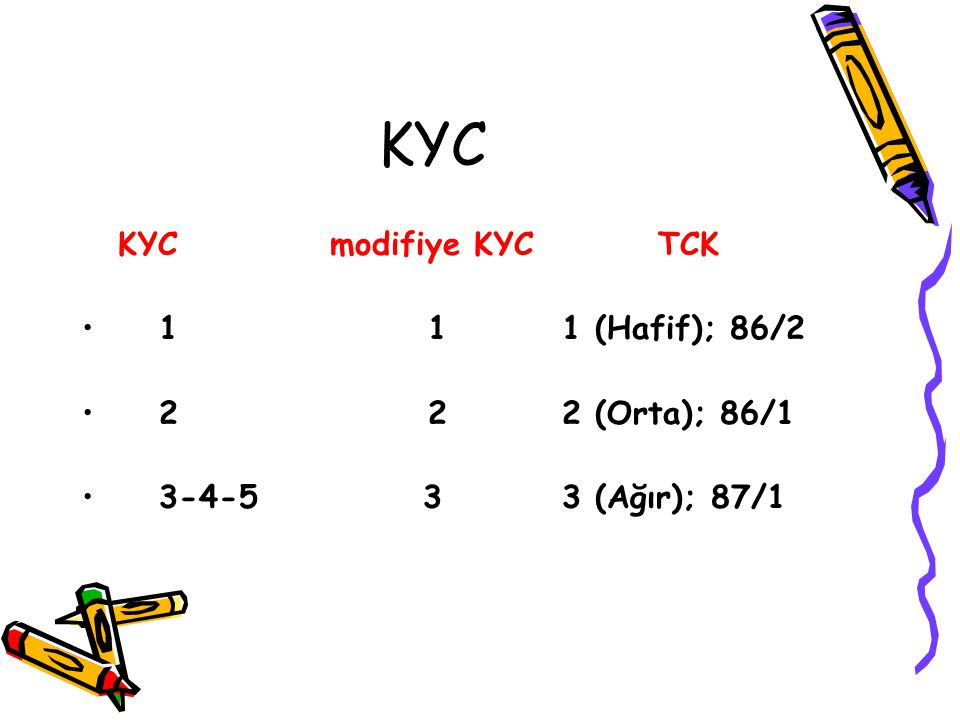 KYC KYC modifiye KYCTCK 1 11 (Hafif); 86/2 2 22 (Orta); 86/1 3-4-5 33 (Ağır); 87/1