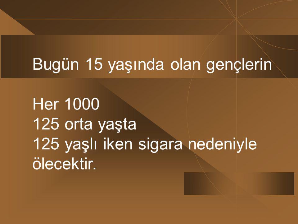 Bugün 15 yaşında olan gençlerin Her 1000 125 orta yaşta 125 yaşlı iken sigara nedeniyle ölecektir.