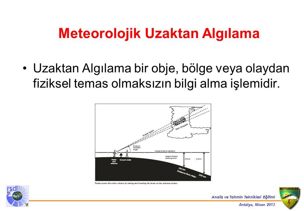Analiz ve Tahmin Teknikleri Eğitimi Antalya, Nisan 2013 Radar Denklemi P r : Hedeften radara dönen ortalama güç P t : Radar tarafından yayılan tepe güç (Peak power) G : Anten kazancı (Bilinen değer) θ : Açısal ışın genliği ( Angular beamwidth, bilinen değer) H : Darbe genişliği ( Pulse length, bilinen değer) K : Fiziksel sabit (suyun dielektrik sabiti, bilinen değer)