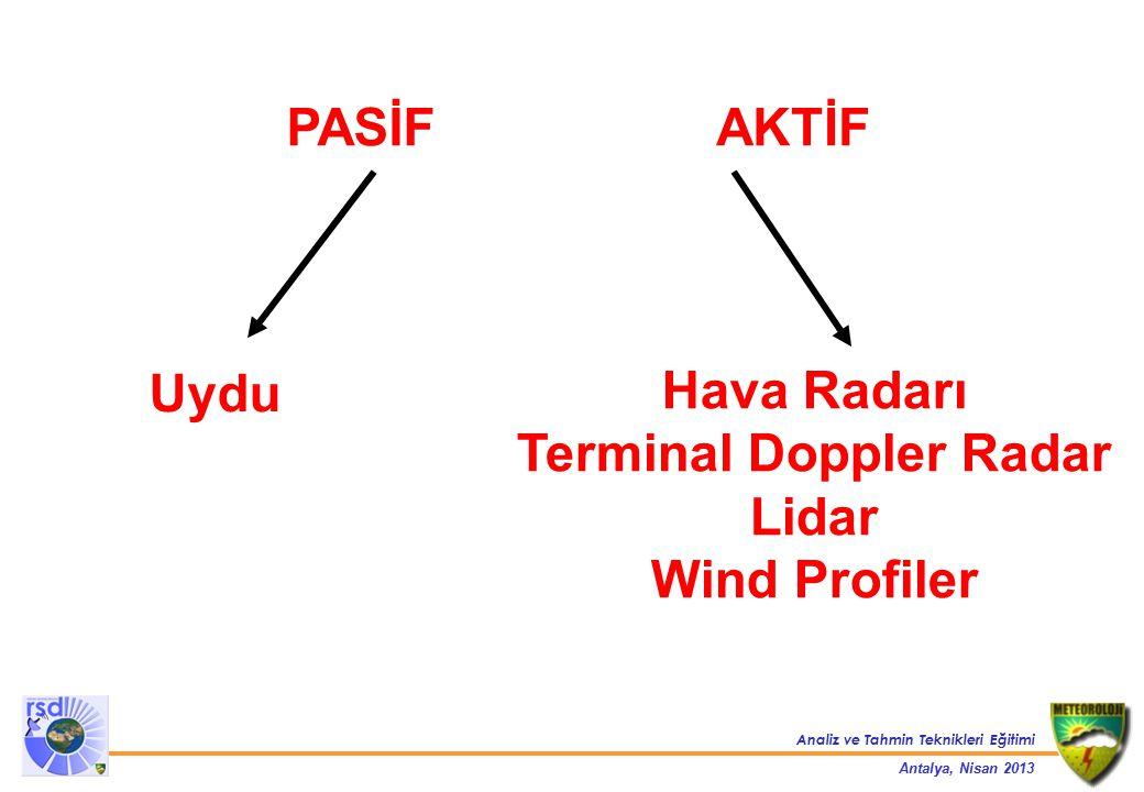 Analiz ve Tahmin Teknikleri Eğitimi Antalya, Nisan 2013 4-8 cm arasında dalgaboyu ve 4-8 GHz arasında frekansa sahip olan radarlardır.