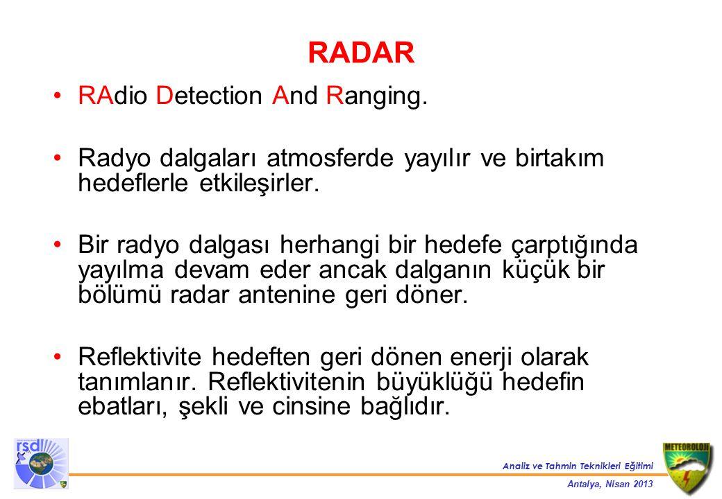 Analiz ve Tahmin Teknikleri Eğitimi Antalya, Nisan 2013 Monostatik Radarlar : Gönderim ve alım için aynı anten kullanılır.