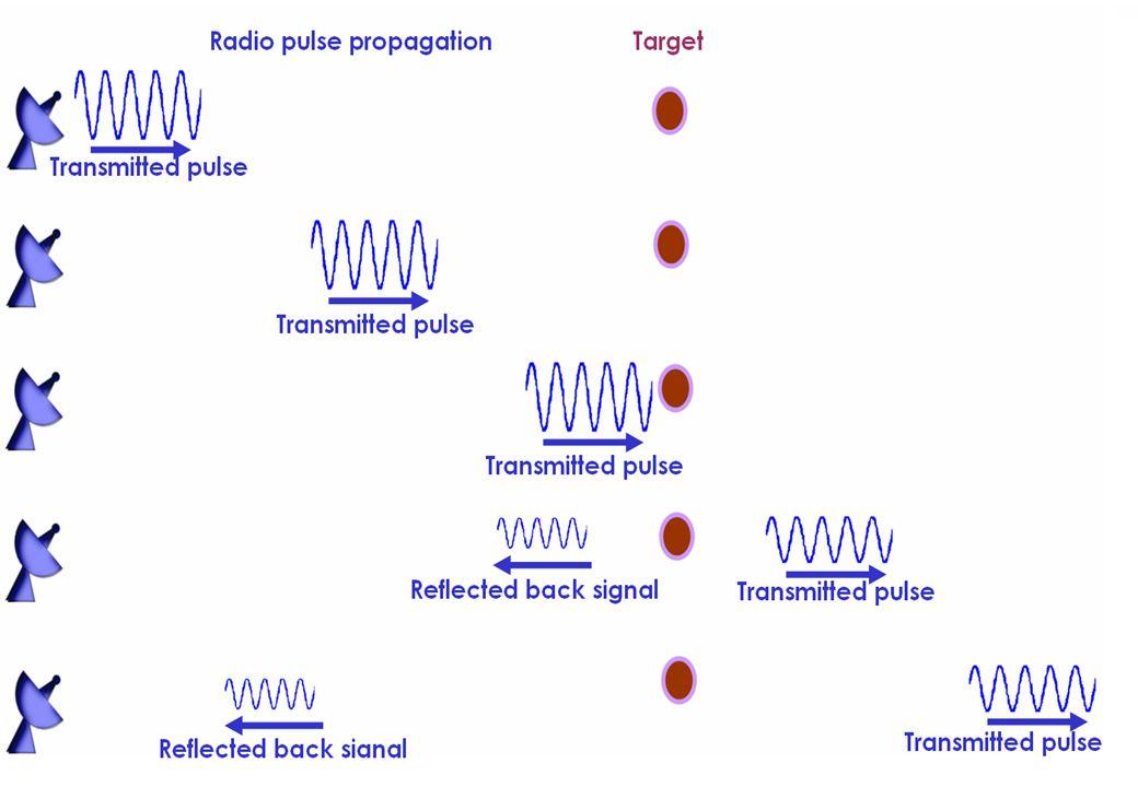 Analiz ve Tahmin Teknikleri Eğitimi Antalya, Nisan 2013 Doppler Radarlar Doppler radarlar hedefin yalnızca konumunu ve büyüklüğünü değil aynı zamanda hızını ve hareket yönünü de tespit ederler.