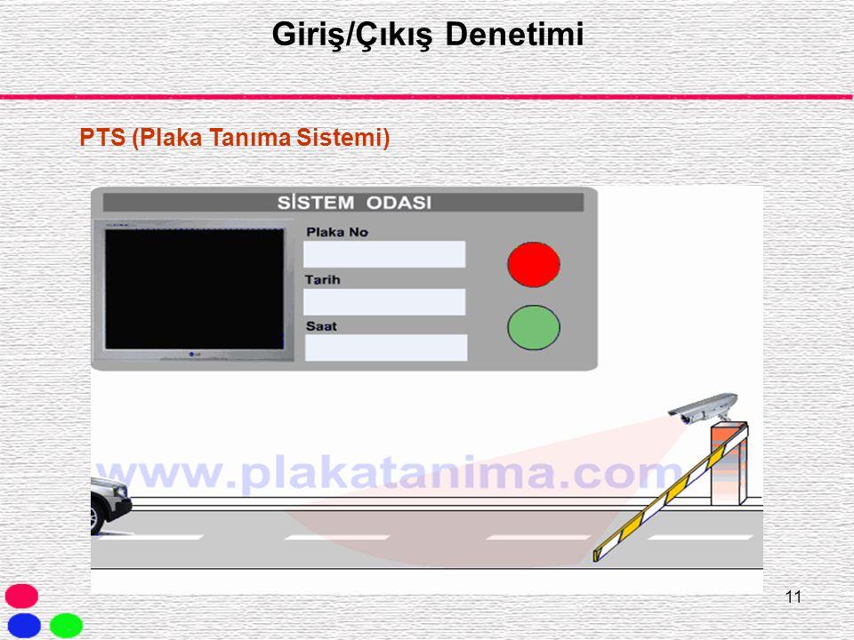 11 Giriş/Çıkış Denetimi PTS (Plaka Tanıma Sistemi)