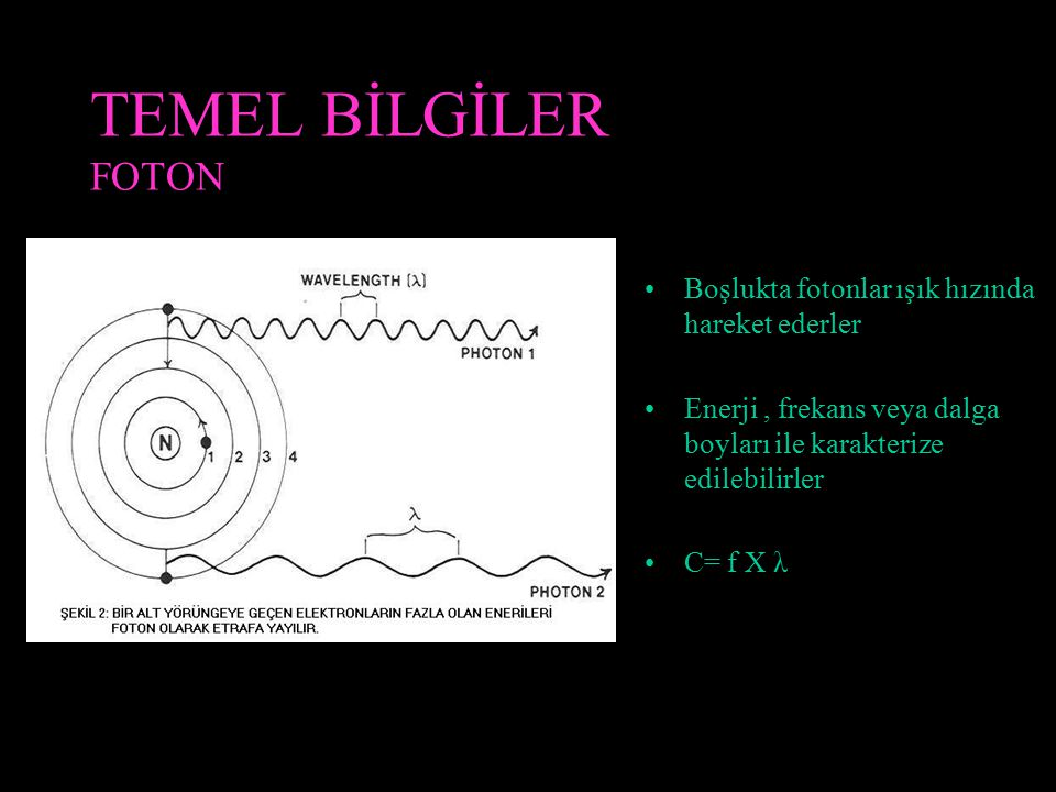 TEMEL BİLGİLER FOTON Boşlukta fotonlar ışık hızında hareket ederler Enerji, frekans veya dalga boyları ile karakterize edilebilirler C= f X λ