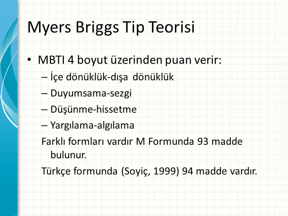 Myers Briggs Tip Teorisi MBTI 4 boyut üzerinden puan verir: – İçe dönüklük-dışa dönüklük – Duyumsama-sezgi – Düşünme-hissetme – Yargılama-algılama Far