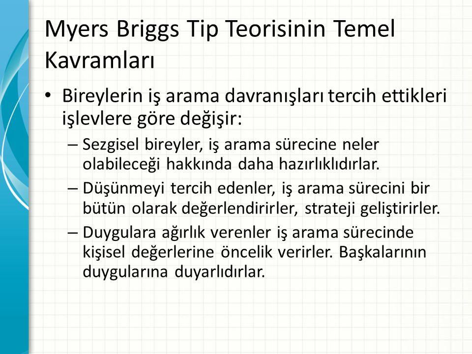 Myers Briggs Tip Teorisinin Temel Kavramları Bireylerin iş arama davranışları tercih ettikleri işlevlere göre değişir: – Sezgisel bireyler, iş arama s