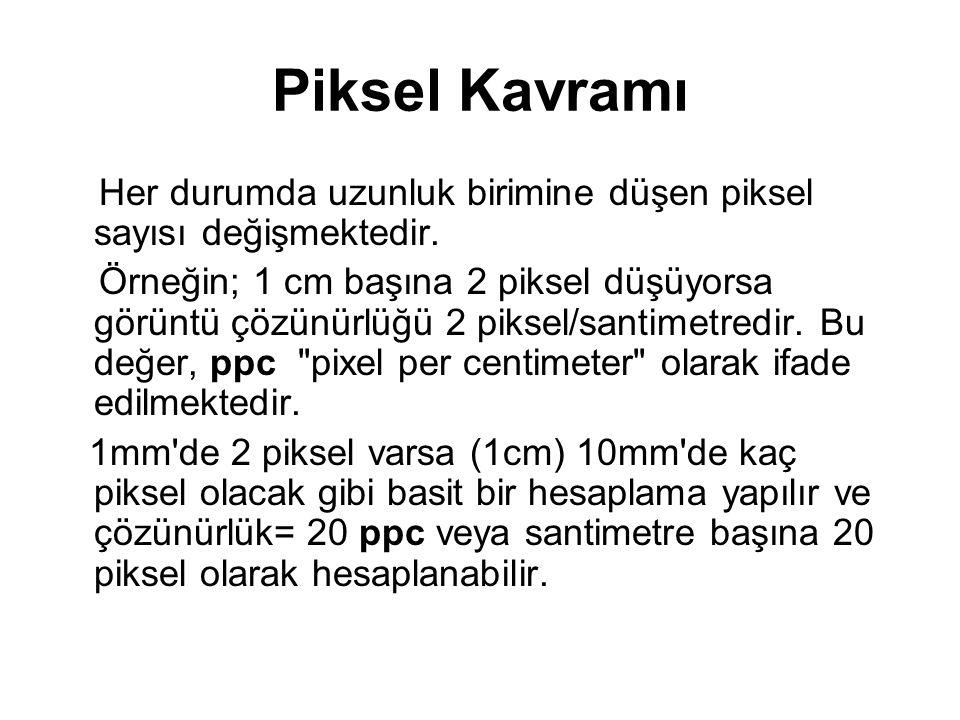 Piksel Kavramı Her durumda uzunluk birimine düşen piksel sayısı değişmektedir. Örneğin; 1 cm başına 2 piksel düşüyorsa görüntü çözünürlüğü 2 piksel/sa