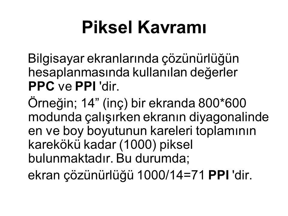 """Piksel Kavramı Bilgisayar ekranlarında çözünürlüğün hesaplanmasında kullanılan değerler PPC ve PPI 'dir. Örneğin; 14"""" (inç) bir ekranda 800*600 modund"""