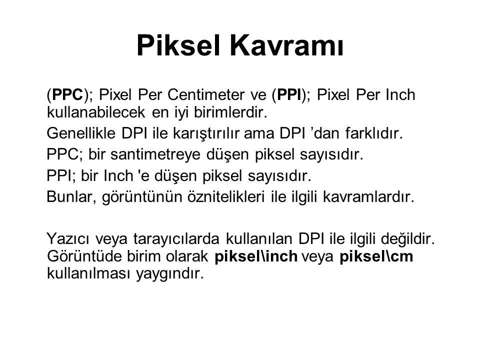 Piksel Kavramı (PPC); Pixel Per Centimeter ve (PPI); Pixel Per Inch kullanabilecek en iyi birimlerdir. Genellikle DPI ile karıştırılır ama DPI 'dan fa