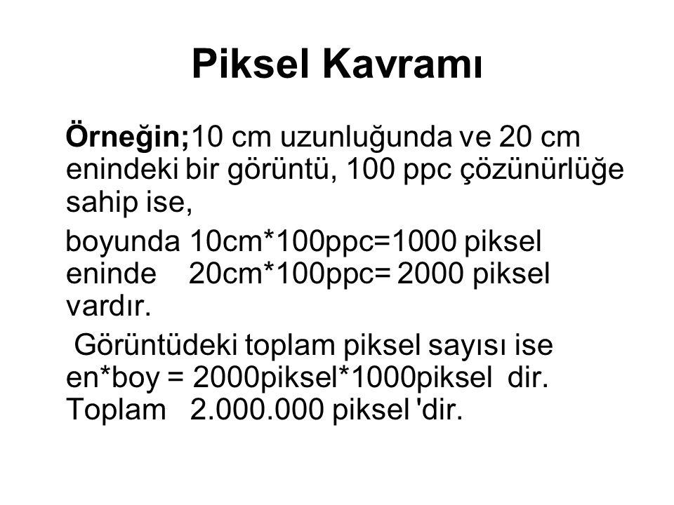 Piksel Kavramı Örneğin;10 cm uzunluğunda ve 20 cm enindeki bir görüntü, 100 ppc çözünürlüğe sahip ise, boyunda 10cm*100ppc=1000 piksel eninde 20cm*100