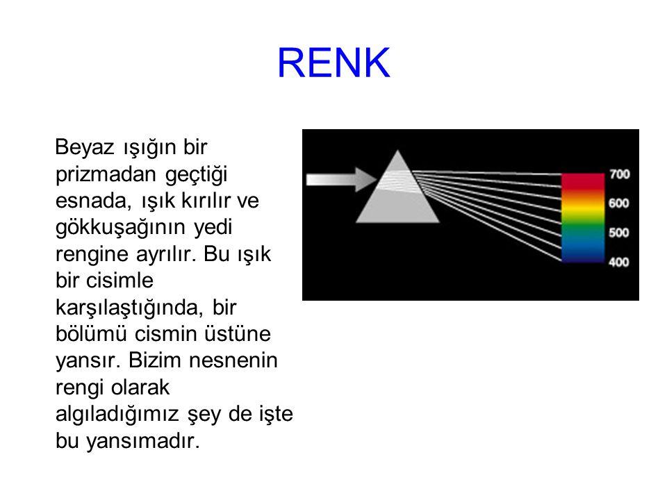 RENK Beyaz ışığın bir prizmadan geçtiği esnada, ışık kırılır ve gökkuşağının yedi rengine ayrılır. Bu ışık bir cisimle karşılaştığında, bir bölümü cis
