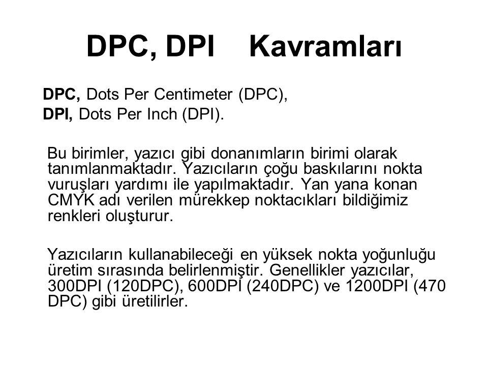 DPC, DPI Kavramları DPC, Dots Per Centimeter (DPC), DPI, Dots Per Inch (DPI). Bu birimler, yazıcı gibi donanımların birimi olarak tanımlanmaktadır. Ya