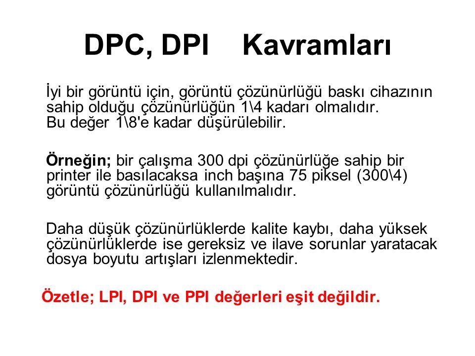 DPC, DPI Kavramları İyi bir görüntü için, görüntü çözünürlüğü baskı cihazının sahip olduğu çözünürlüğün 1\4 kadarı olmalıdır. Bu değer 1\8'e kadar düş