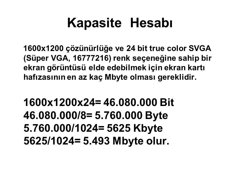 Kapasite Hesabı 1600x1200 çözünürlüğe ve 24 bit true color SVGA (Süper VGA, 16777216) renk seçeneğine sahip bir ekran görüntüsü elde edebilmek için ek