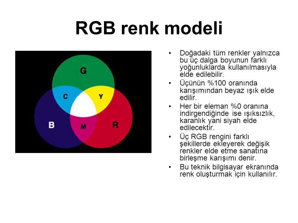 RGB renk modeli Doğadaki tüm renkler yalnızca bu üç dalga boyunun farklı yoğunluklarda kullanılmasıyla elde edilebilir. Üçünün %100 oranında karışımın