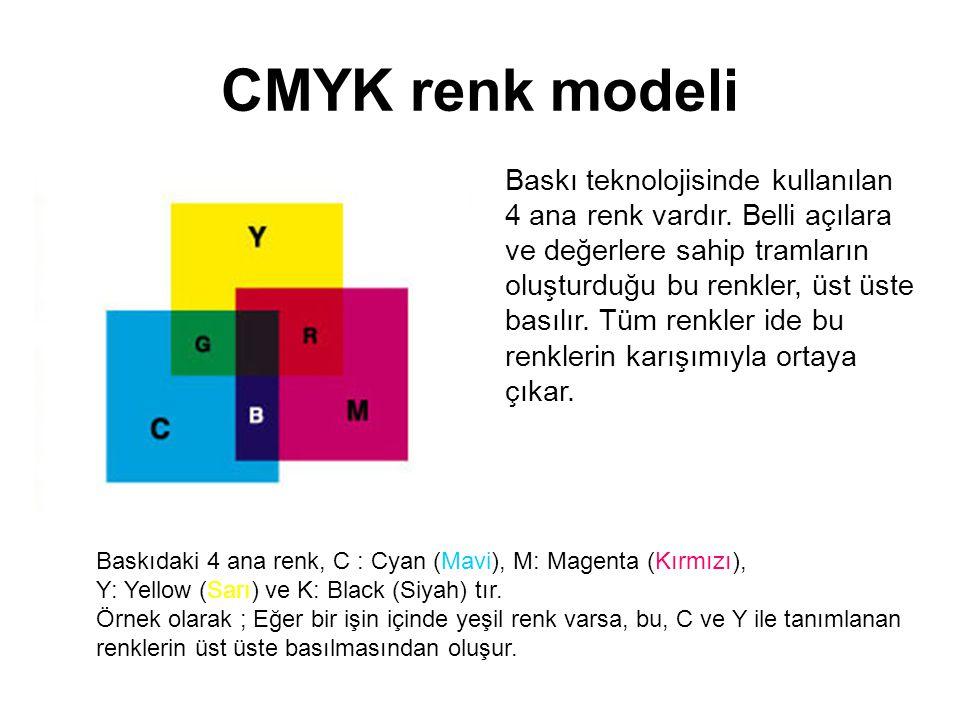 CMYK renk modeli Baskı teknolojisinde kullanılan 4 ana renk vardır. Belli açılara ve değerlere sahip tramların oluşturduğu bu renkler, üst üste basılı