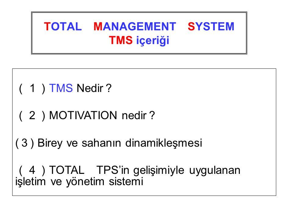 TOTAL MANAGEMENT SYSTEM TMS içeriği (1) TMS Nedir ? (2) MOTIVATION nedir ? ( 3 ) Birey ve sahanın dinamikleşmesi (4) TOTAL TPS'in gelişimiyle uygulanan işletim ve yönetim sistemi