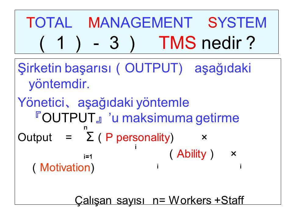 Şirketin başarısı ( OUTPUT) aşağıdaki yöntemdir. Yönetici 、 aşağıdaki yöntemle 『 OUTPUT 』 'u maksimuma getirme Output = Σ ( P personality) × ( Ability