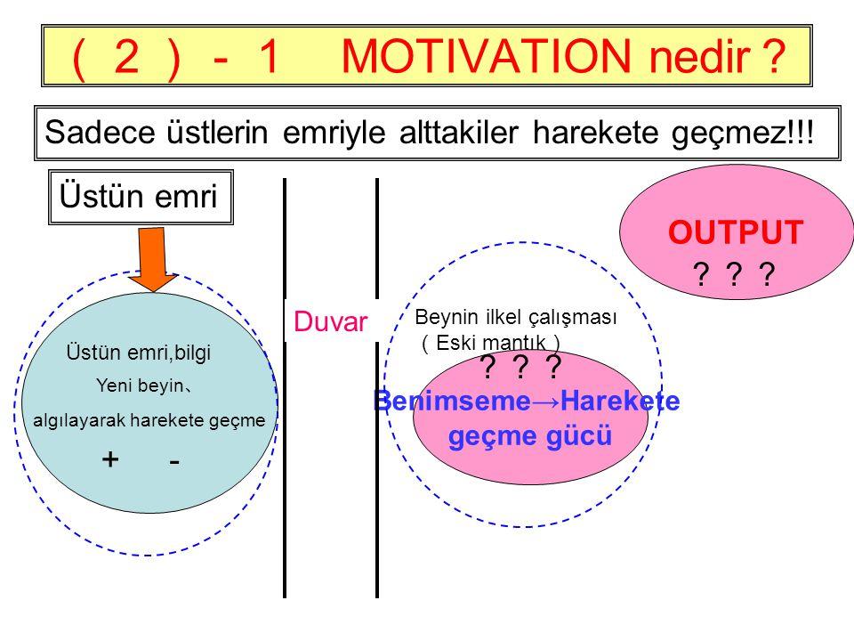 (2)-1 MOTIVATION nedir ? OUTPUT Benimseme→Harekete geçme gücü Yeni beyin 、 algılayarak harekete geçme +- Beynin ilkel çalışması ( Eski mantık ) Üstün emri,bilgi Duvar Sadece üstlerin emriyle alttakiler harekete geçmez!!.