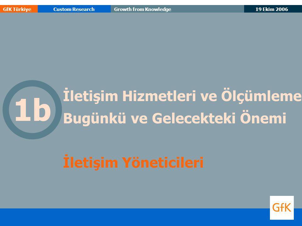 19 Ekim 2006 GfK TürkiyeCustom ResearchGrowth from Knowledge İletişim Hizmetleri ve Ölçümleme Bugünkü ve Gelecekteki Önemi İletişim Yöneticileri 1b