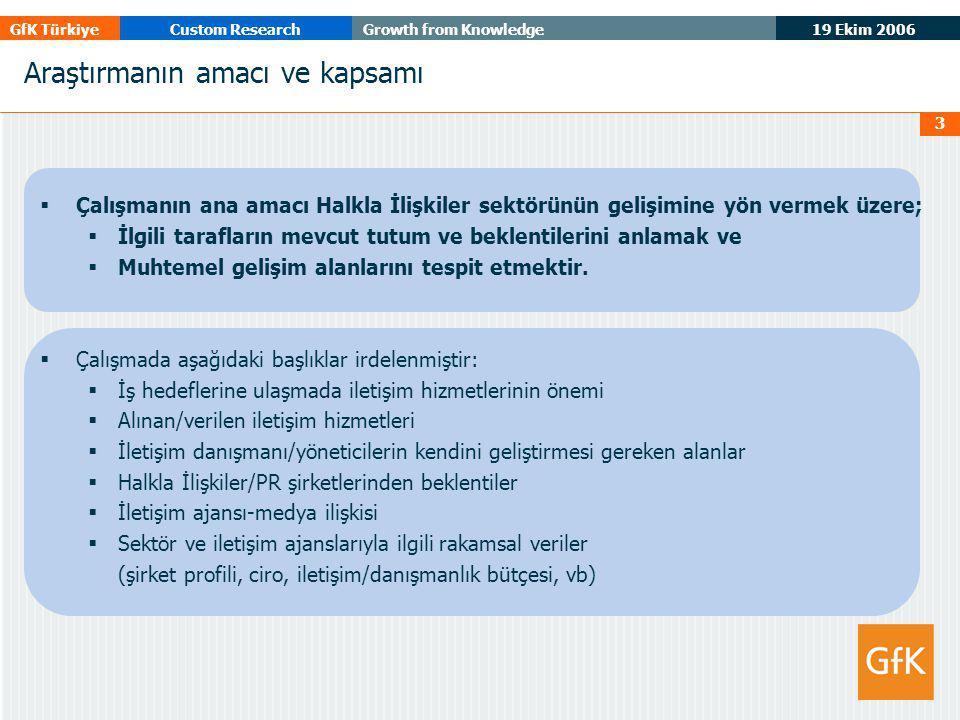 19 Ekim 2006 GfK TürkiyeCustom ResearchGrowth from Knowledge 3 Araştırmanın amacı ve kapsamı  Çalışmanın ana amacı Halkla İlişkiler sektörünün gelişimine yön vermek üzere;  İlgili tarafların mevcut tutum ve beklentilerini anlamak ve  Muhtemel gelişim alanlarını tespit etmektir.