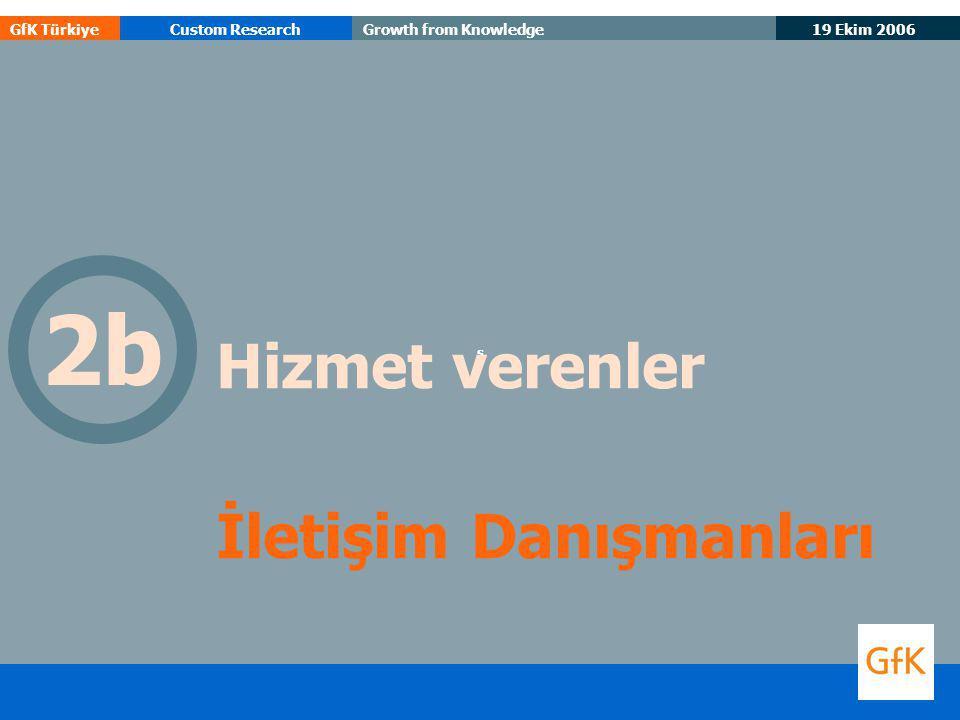 19 Ekim 2006 GfK TürkiyeCustom ResearchGrowth from Knowledge s Hizmet verenler İletişim Danışmanları 2b
