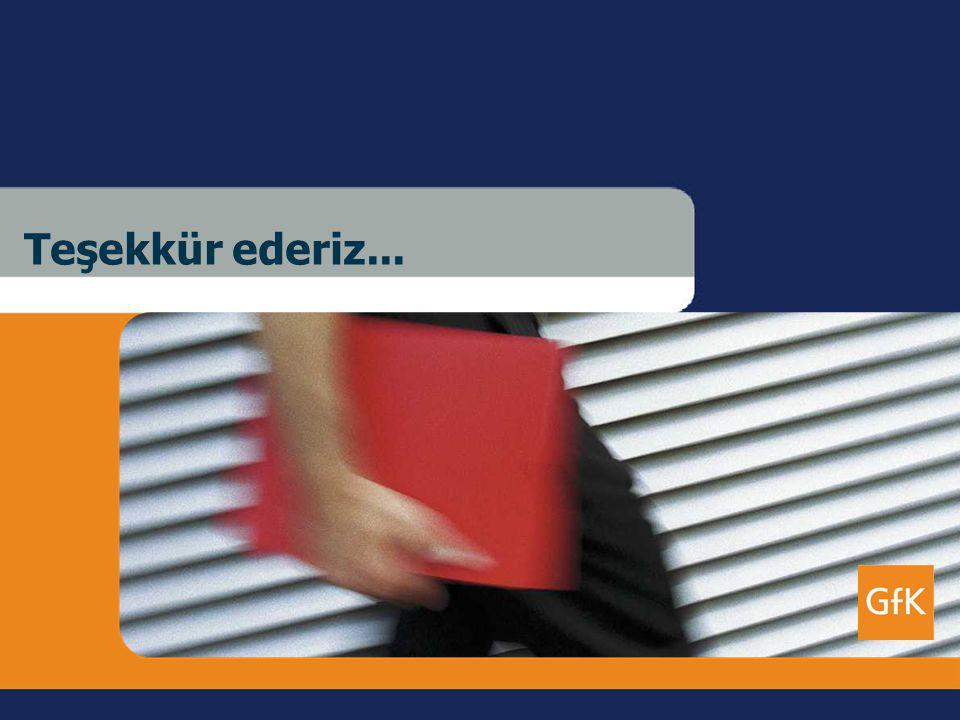 19 Ekim 2006 GfK TürkiyeCustom ResearchGrowth from Knowledge 66 Teşekkür ederiz...