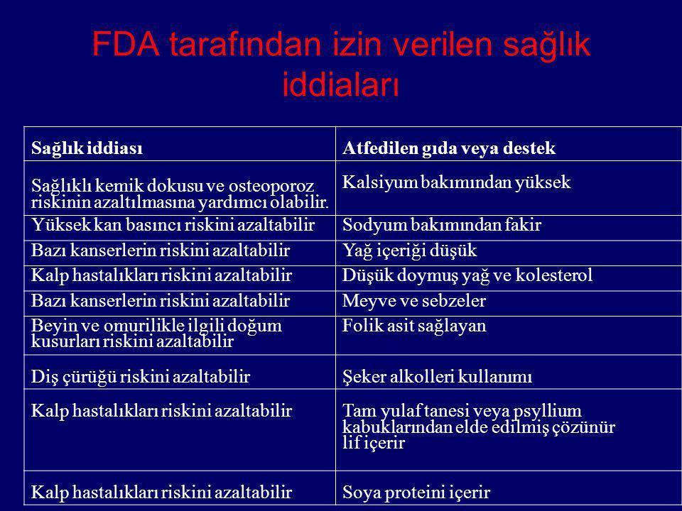 FDA tarafından izin verilen sağlık iddiaları Sağlık iddiasıAtfedilen gıda veya destek Sağlıklı kemik dokusu ve osteoporoz riskinin azaltılmasına yardı