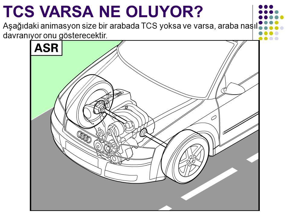 TCS VARSA NE OLUYOR? Aşağıdaki animasyon size bir arabada TCS yoksa ve varsa, araba nasıl davranıyor onu gösterecektir.