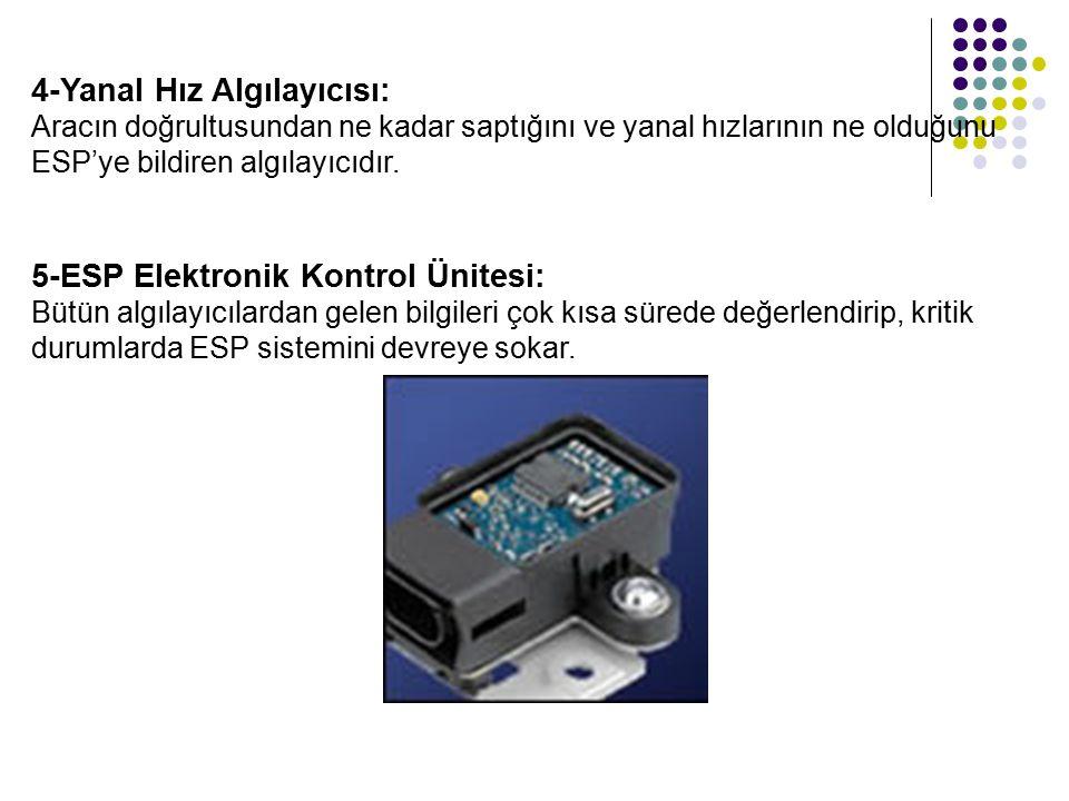 4-Yanal Hız Algılayıcısı: Aracın doğrultusundan ne kadar saptığını ve yanal hızlarının ne olduğunu ESP'ye bildiren algılayıcıdır. 5-ESP Elektronik Kon