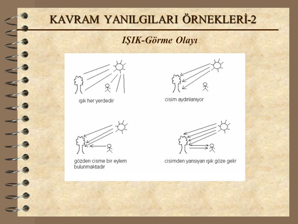 KAVRAM YANILGILARI ÖRNEKLERİ-2 IŞIK-Görme Olayı