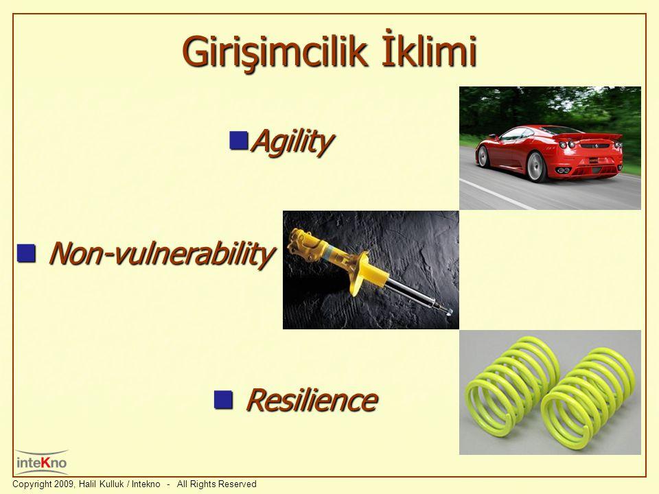 Non-vulnerability Non-vulnerability Agility Agility Resilience Resilience Copyright 2009, Halil Kulluk / Intekno - All Rights Reserved Girişimcilik İklimi